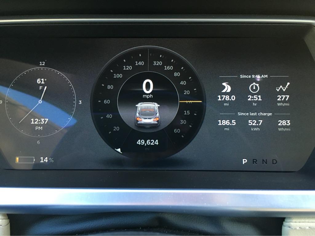 تشخیص کارکرد واقعی خودرو